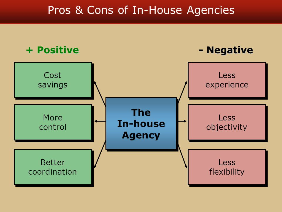 Pros & Cons of In-House Agencies