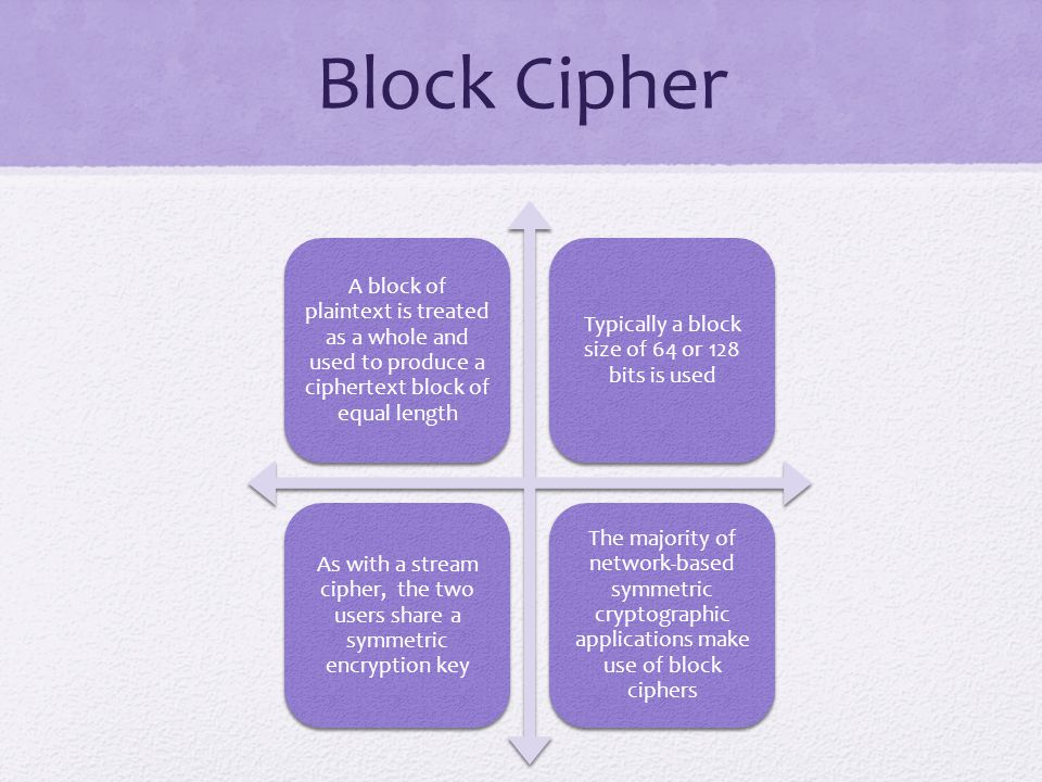 Typically a block size of 64 or 128 bits is used