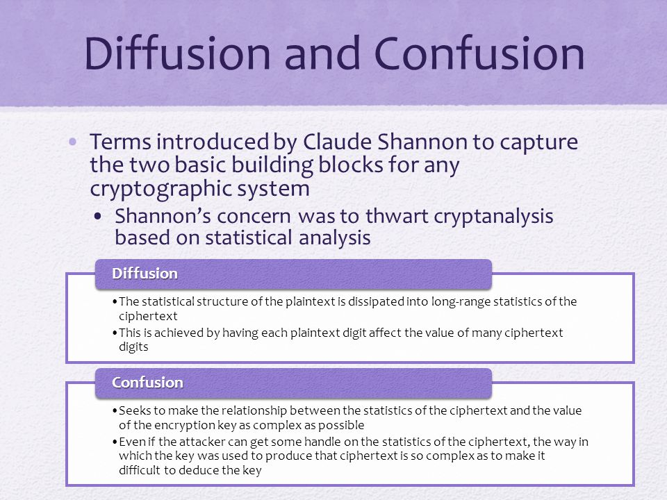 Diffusion and Confusion