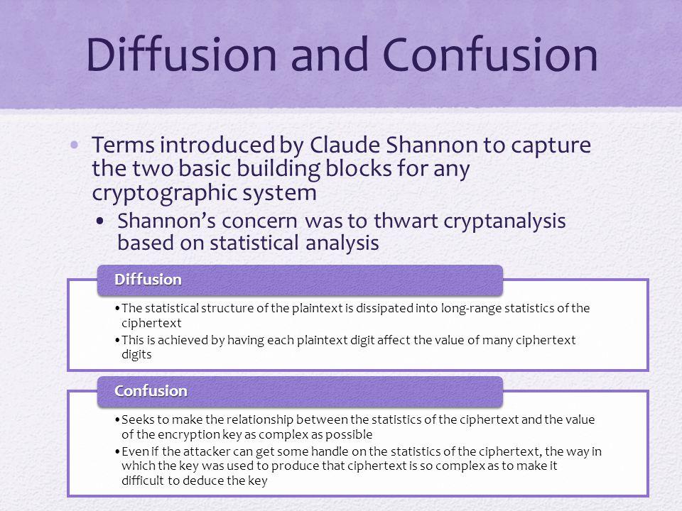 Diffusion and Confusion