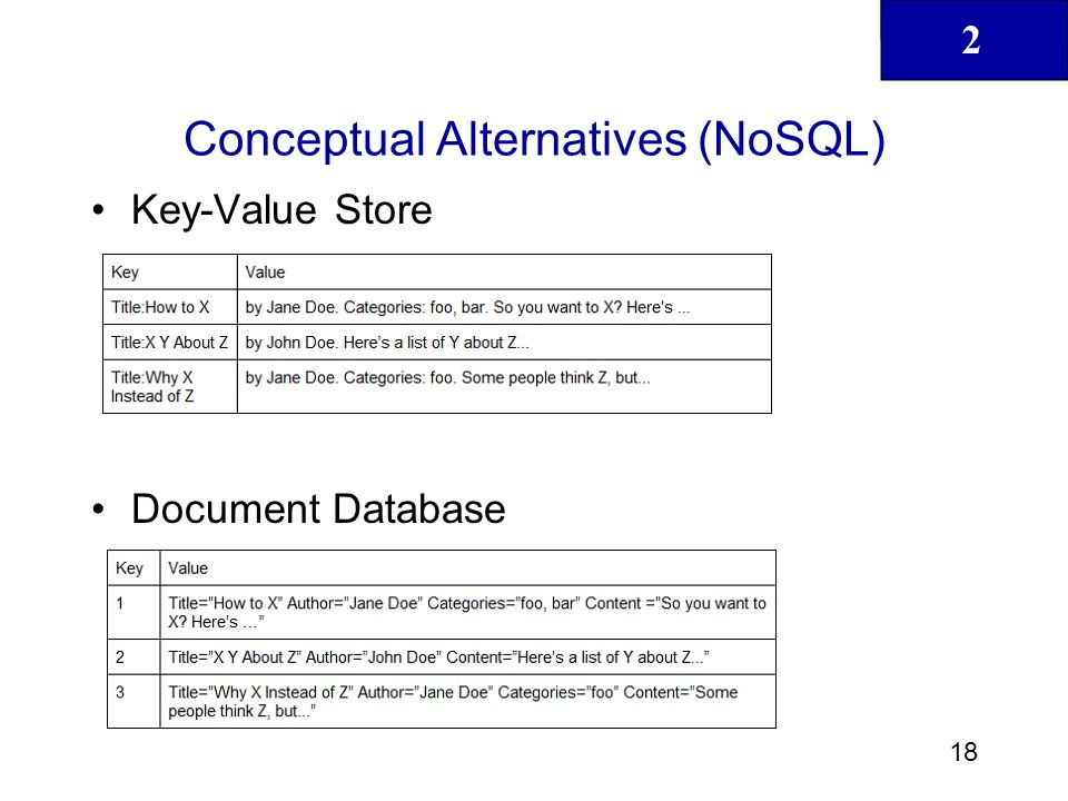 Conceptual Alternatives (NoSQL)