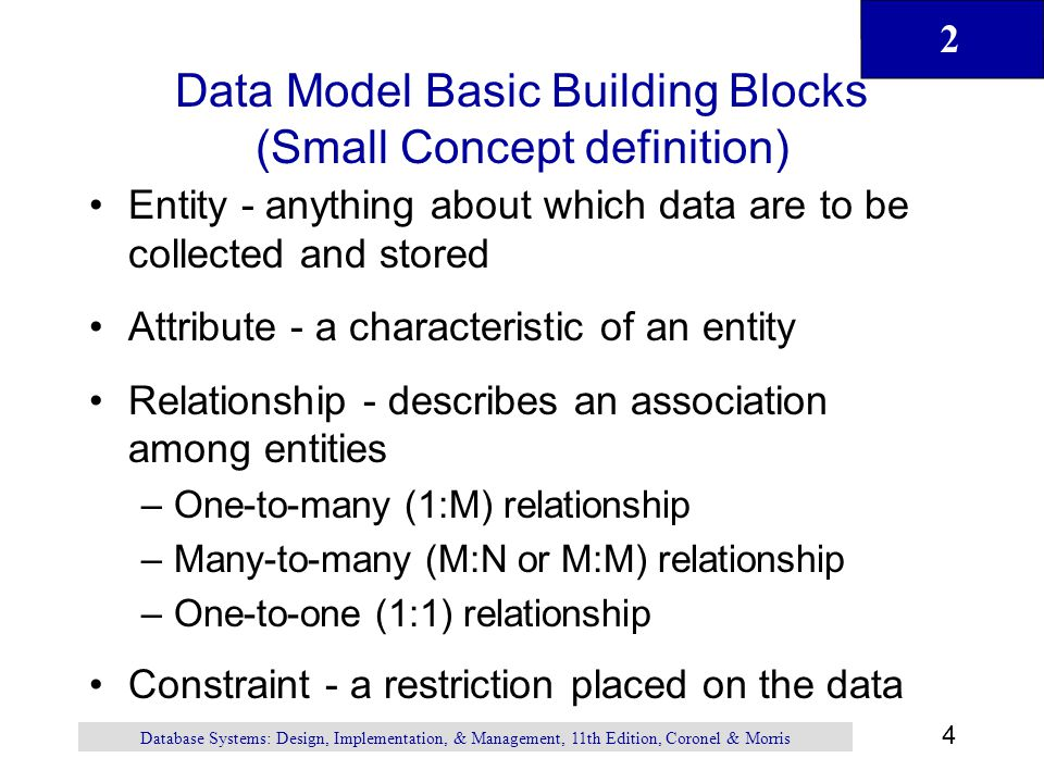 Data Model Basic Building Blocks (Small Concept definition)