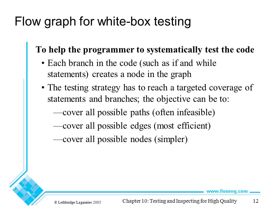 Flow graph for white-box testing