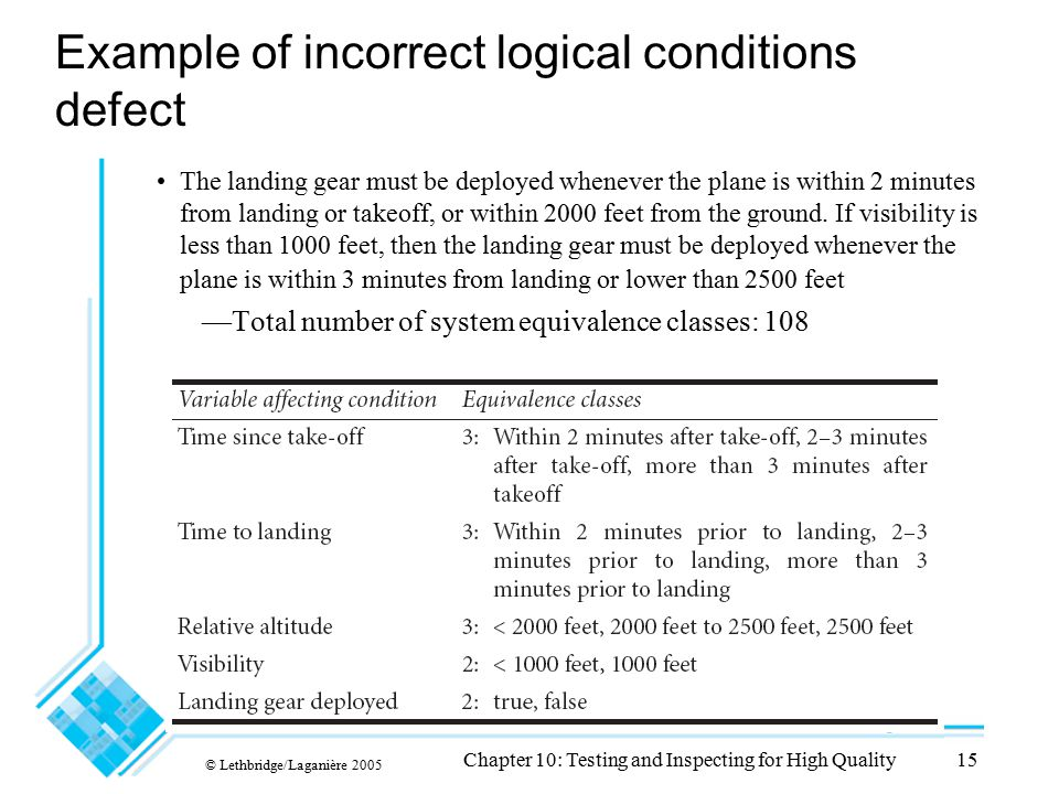 Example of incorrect logical conditions defect