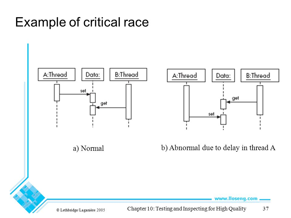 Example of critical race