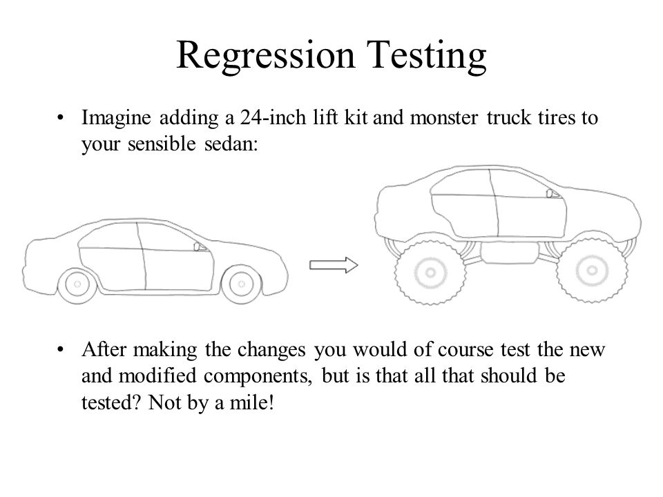 Regression Testing Imagine adding a 24-inch lift kit and monster truck tires to your sensible sedan: