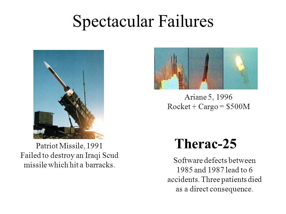 Spectacular Failures Therac-25 Ariane 5, 1996 Rocket + Cargo = $500M