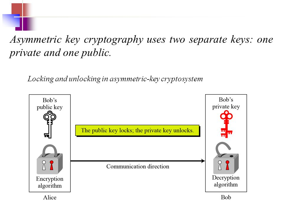Asymmetric key cryptography uses two separate keys: one private and one public.