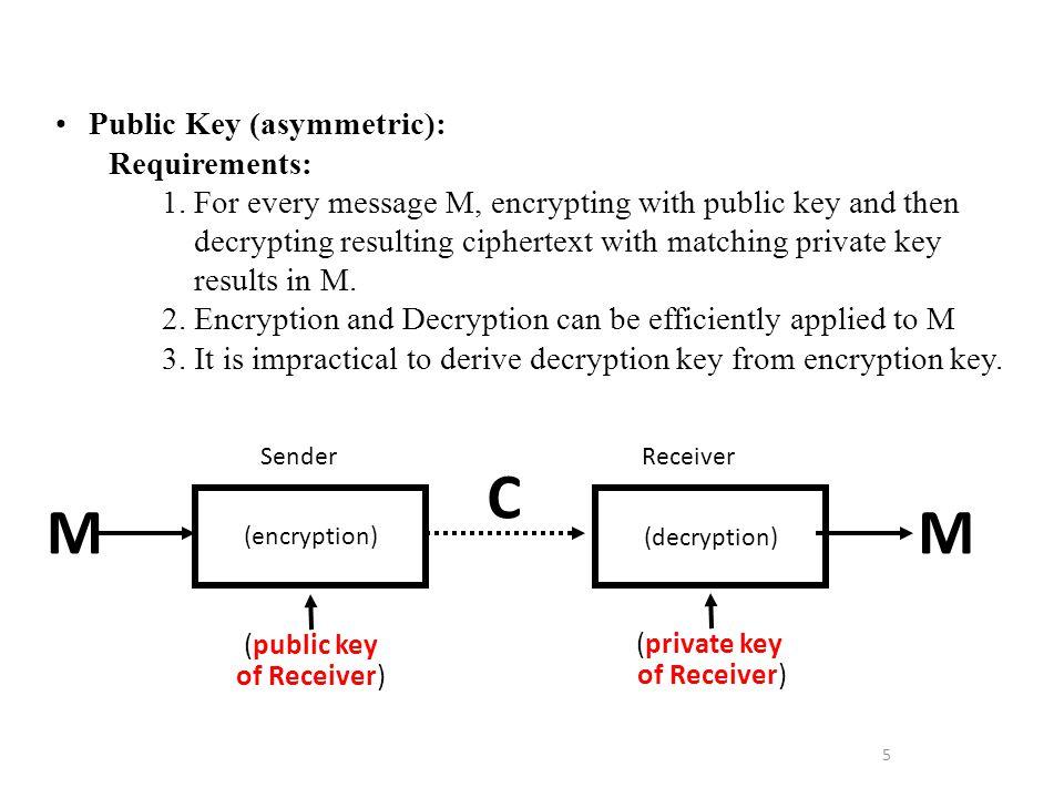 C M Public Key (asymmetric): Requirements: