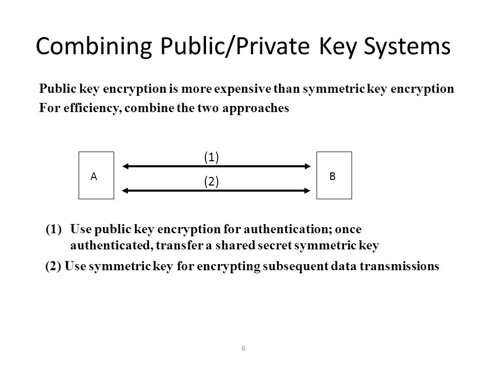 Combining Public/Private Key Systems