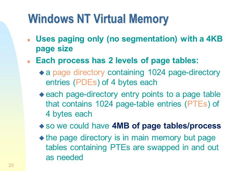 Windows NT Virtual Memory