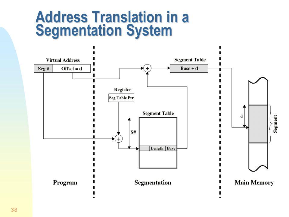 Address Translation in a Segmentation System
