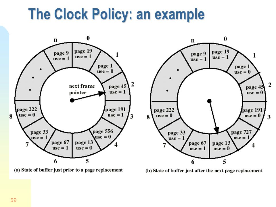 The Clock Policy: an example