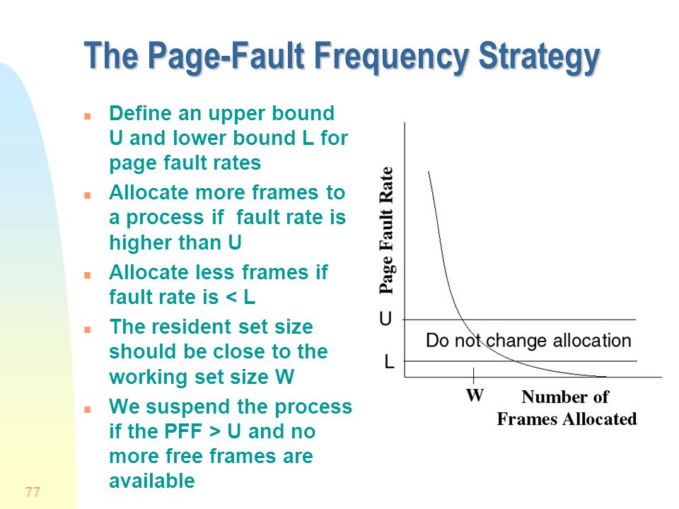 The Page-Fault Frequency Strategy
