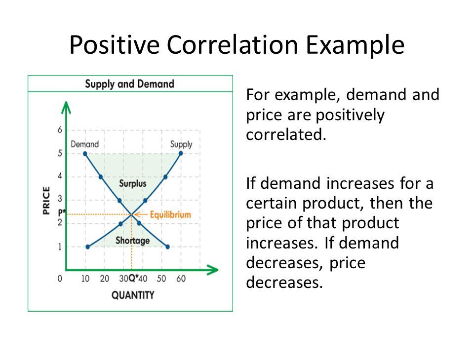 Positive Correlation Example
