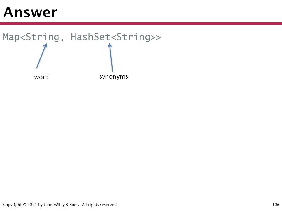 Answer Map<String, HashSet<String>> word synonyms