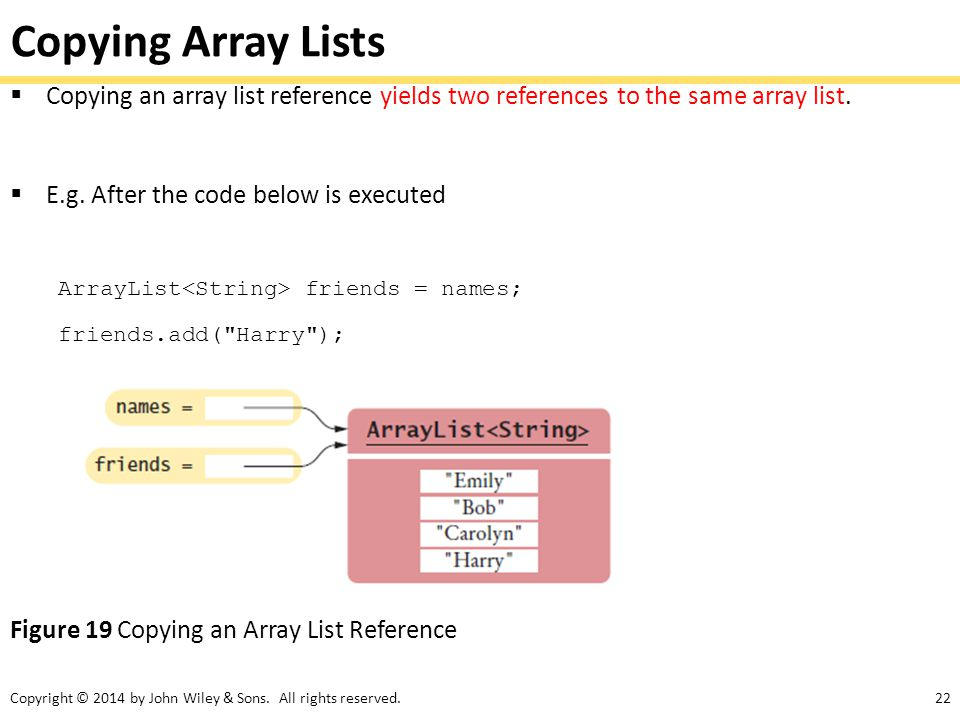 Copying Array Lists Copying an array list reference yields two references to the same array list. E.g. After the code below is executed.