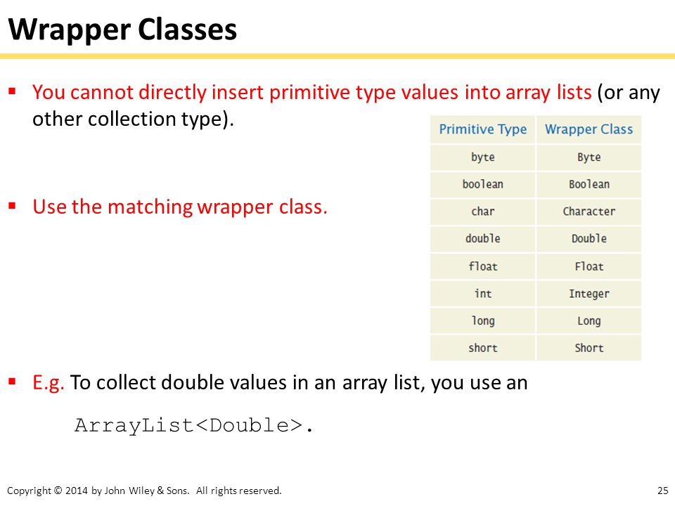 Wrapper Classes You cannot directly insert primitive type values into array lists (or any other collection type).