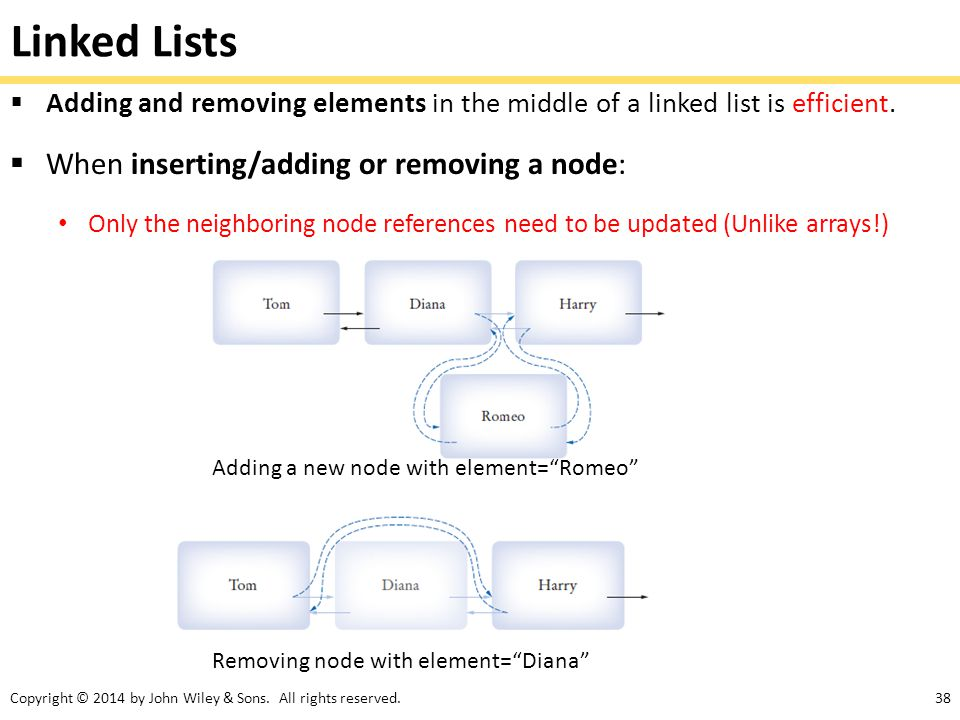 Linked Lists When inserting/adding or removing a node:
