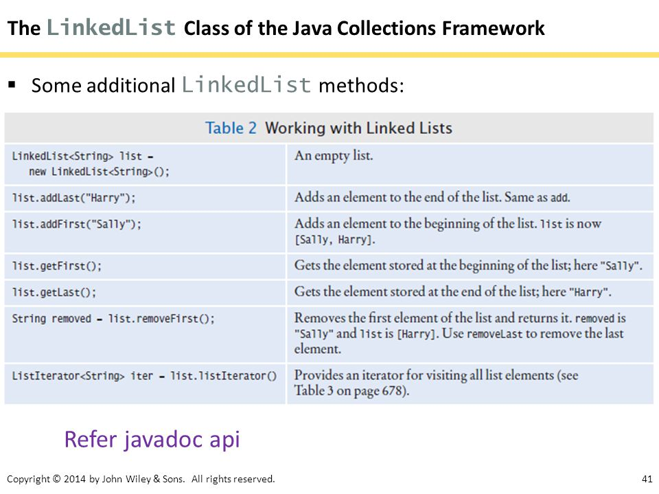 The LinkedList Class of the Java Collections Framework