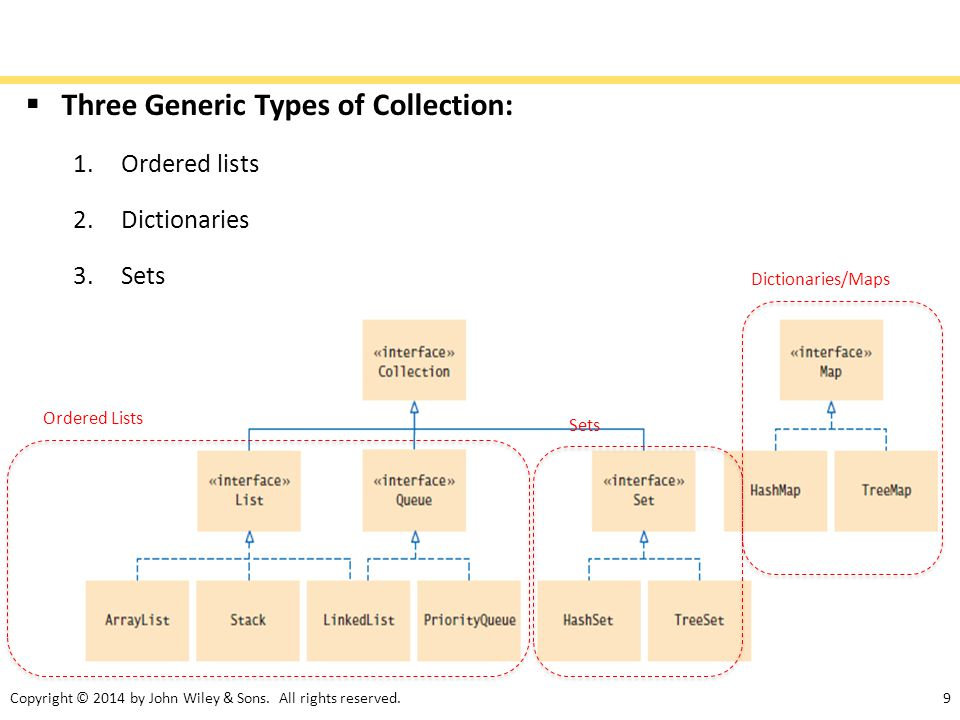Three Generic Types of Collection: