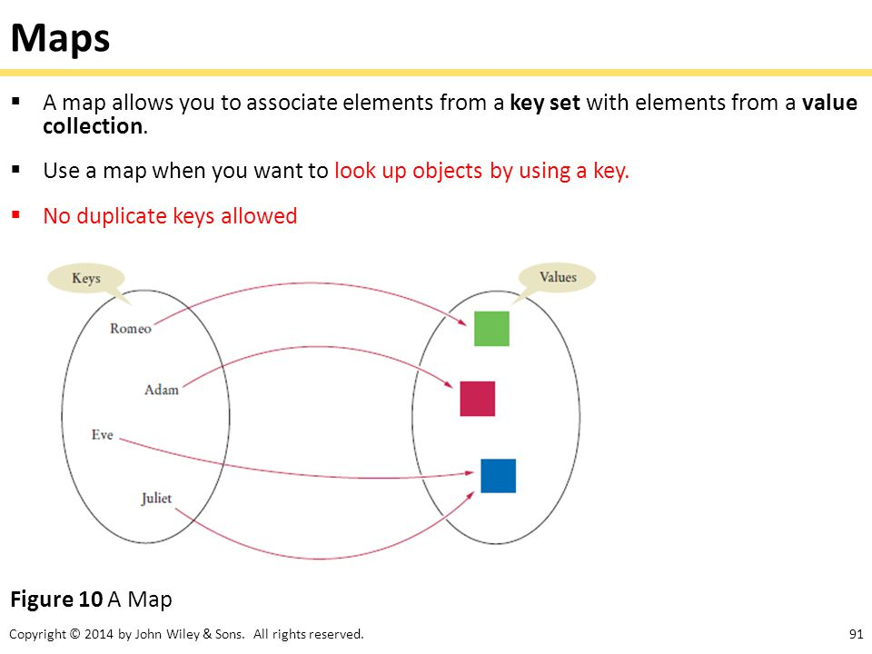 Maps A map allows you to associate elements from a key set with elements from a value collection.