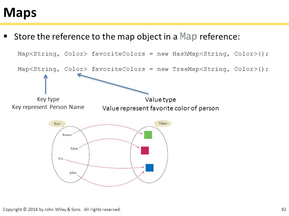 Maps Store the reference to the map object in a Map reference: