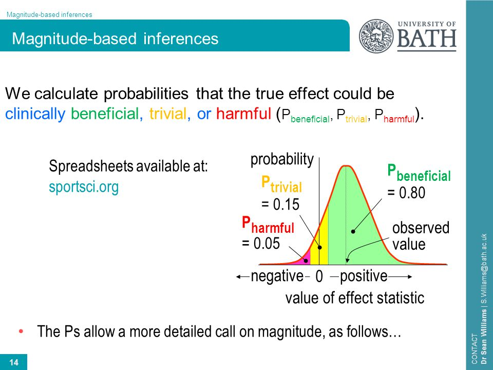 value of effect statistic