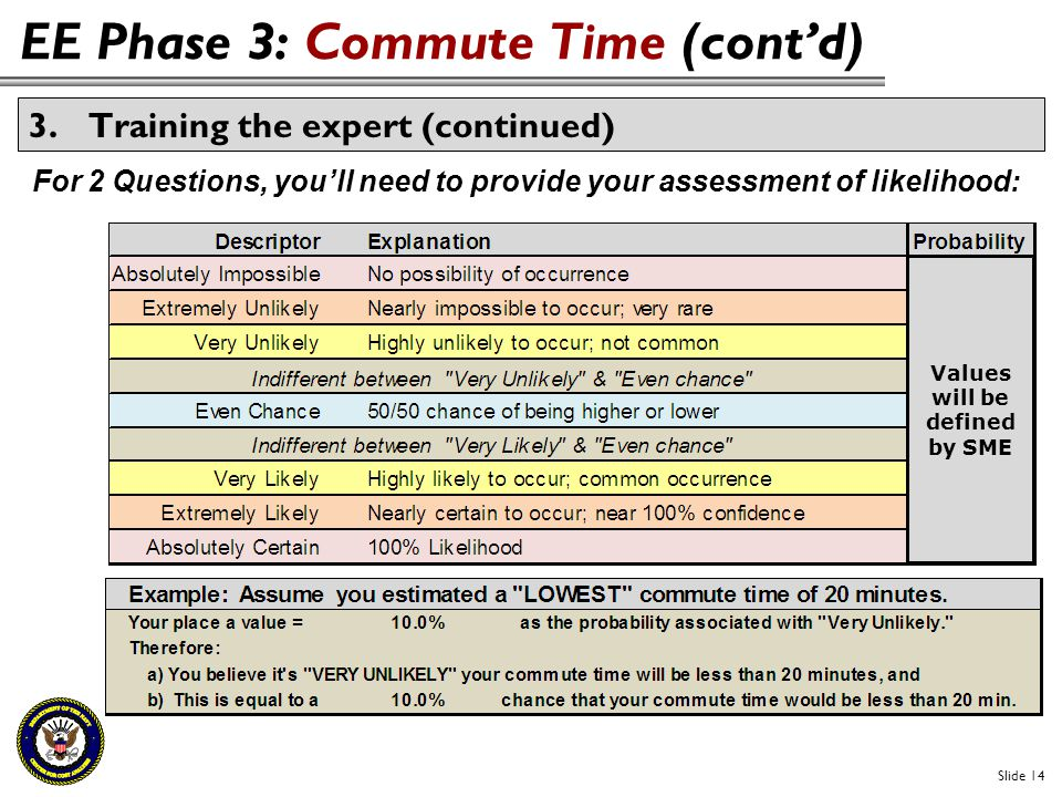 EE Phase 3: Commute Time (cont'd)