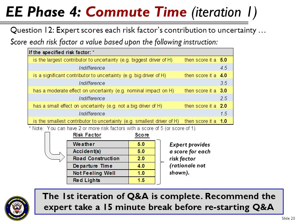EE Phase 4: Commute Time (iteration 1)