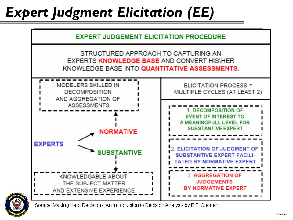 Expert Judgment Elicitation (EE)