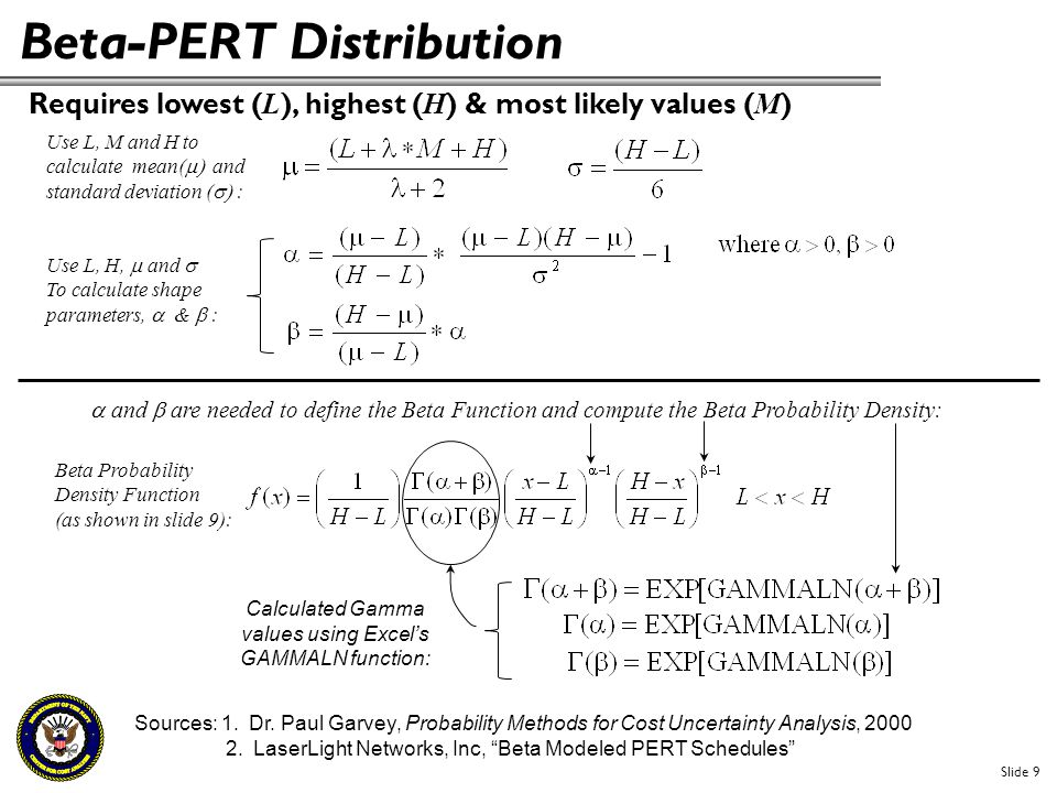 Beta-PERT Distribution