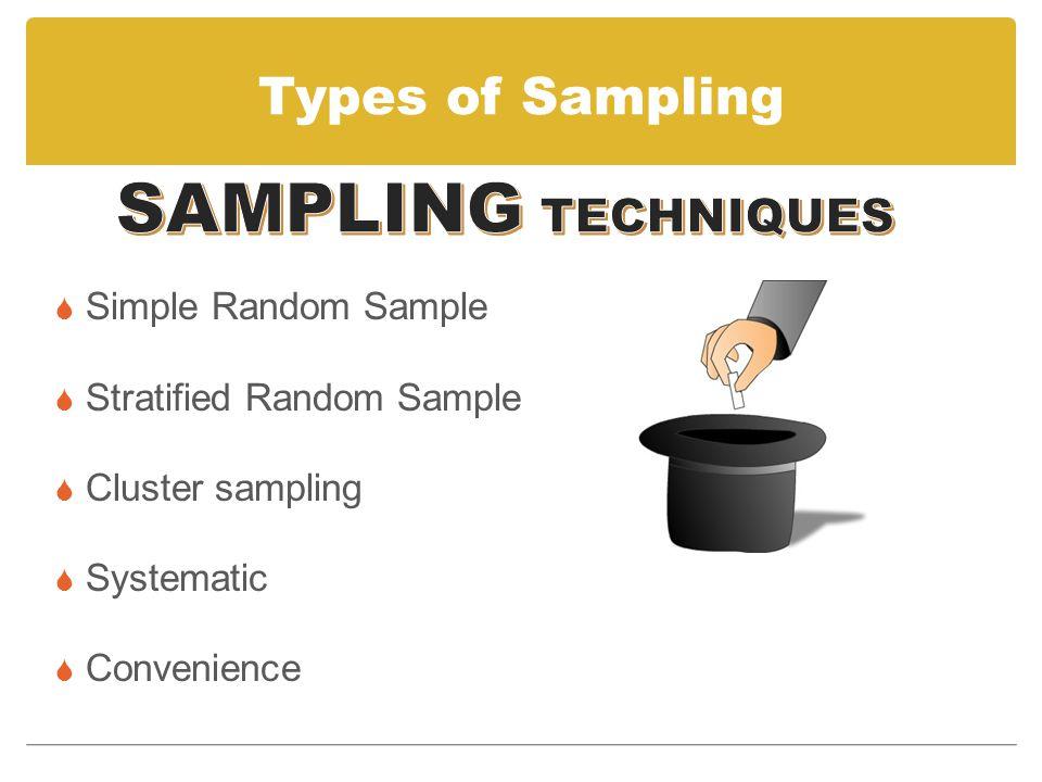 SAMPLING TECHNIQUES Types of Sampling Simple Random Sample