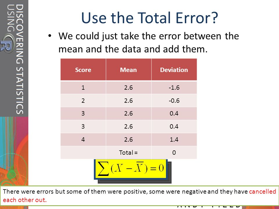 Use the Total Error We could just take the error between the mean and the data and add them. Score.
