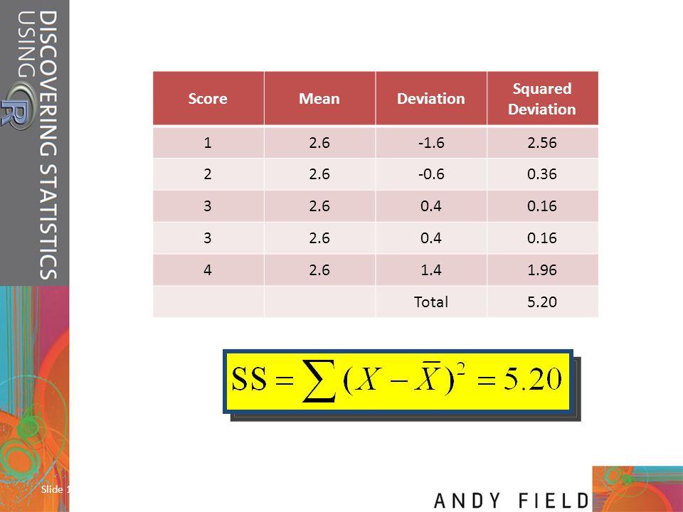 Score Mean Deviation Squared Deviation