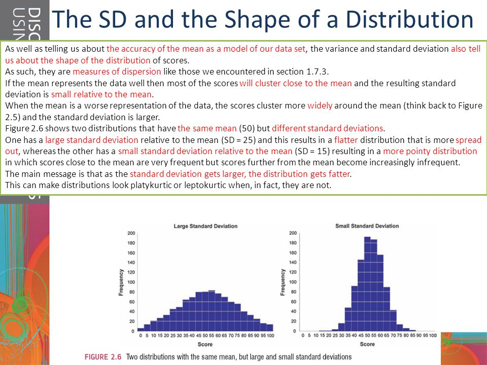 The SD and the Shape of a Distribution