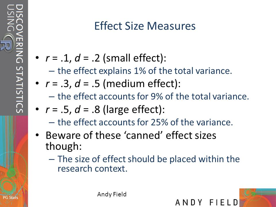Effect Size Measures r = .1, d = .2 (small effect):