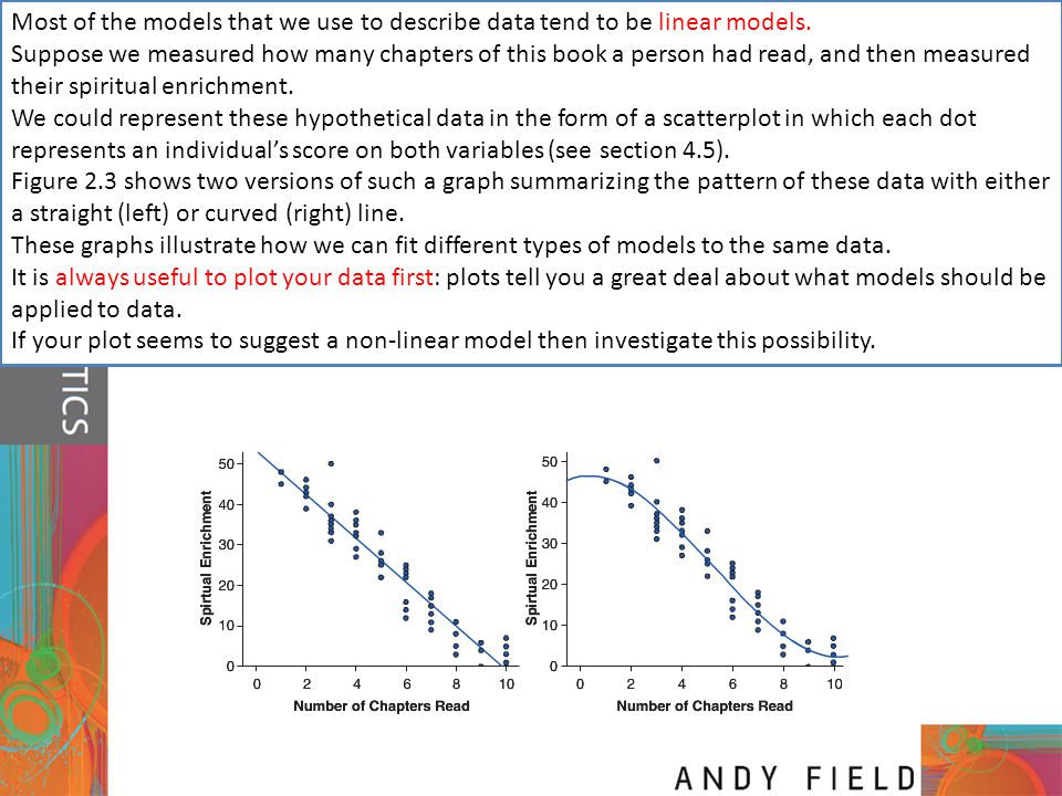 Most of the models that we use to describe data tend to be linear models.