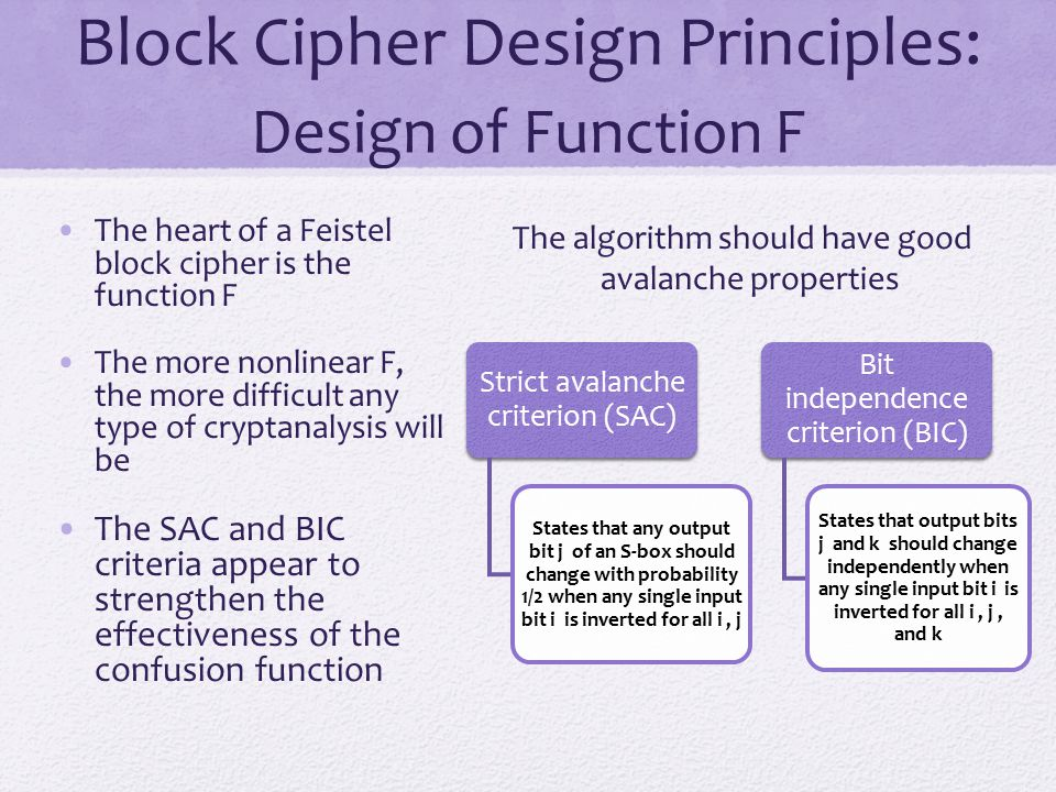 Block Cipher Design Principles: Design of Function F