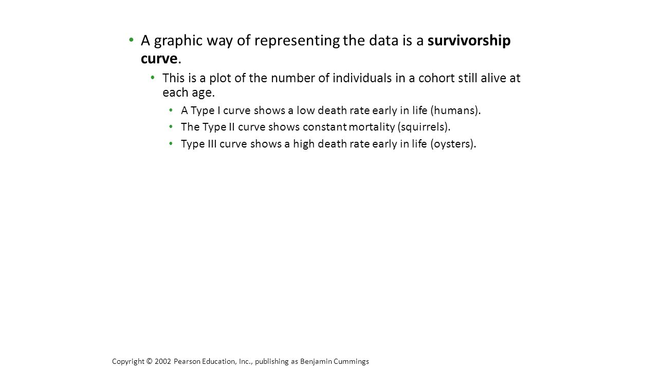 A graphic way of representing the data is a survivorship curve.