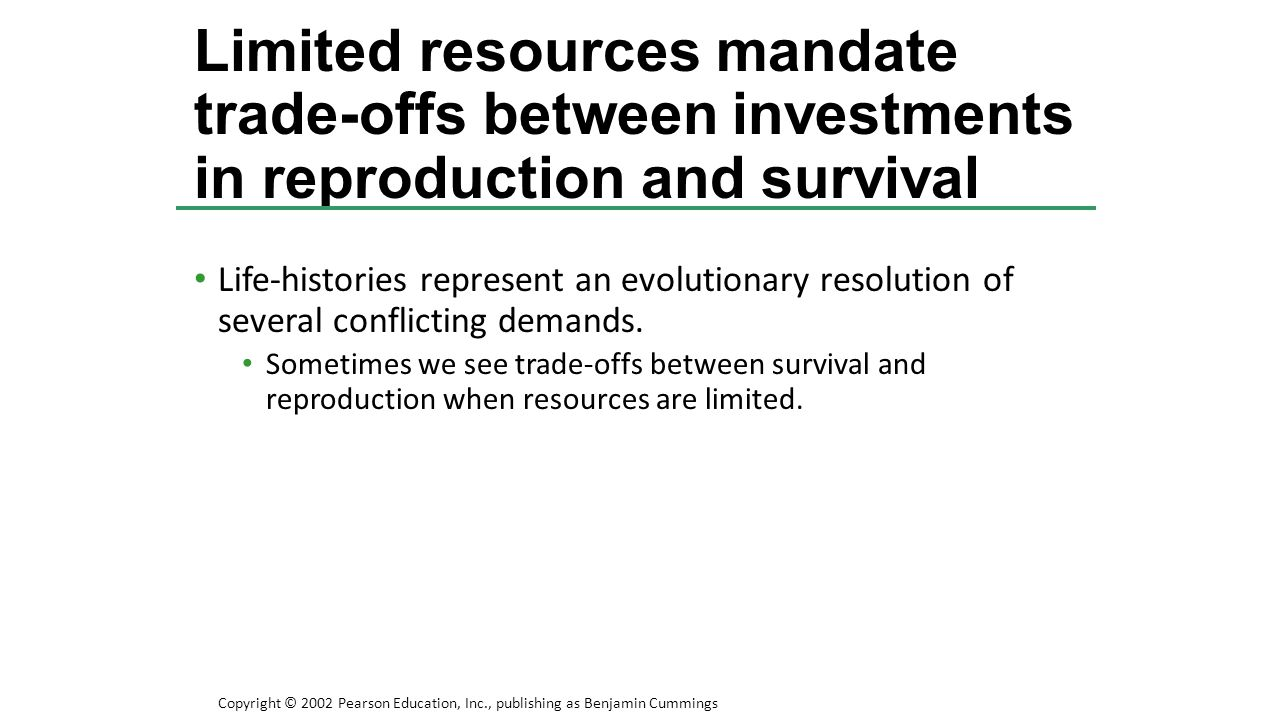 Limited resources mandate trade-offs between investments in reproduction and survival