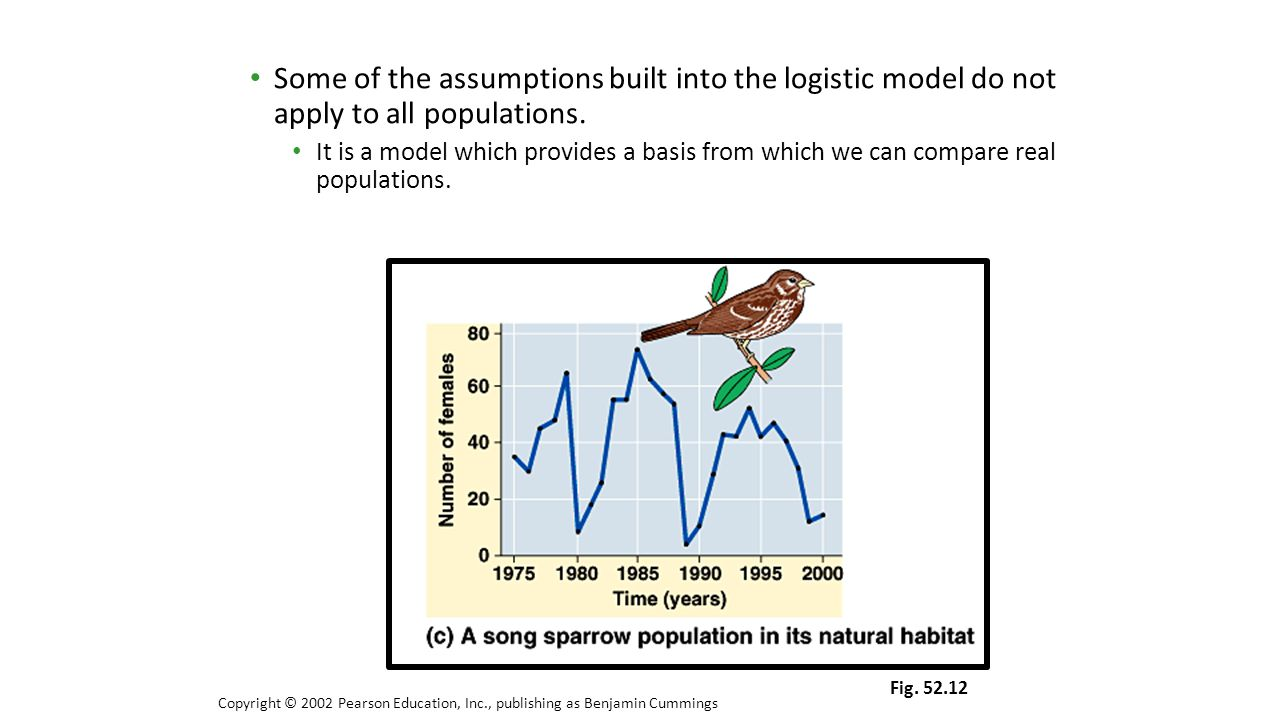 Some of the assumptions built into the logistic model do not apply to all populations.