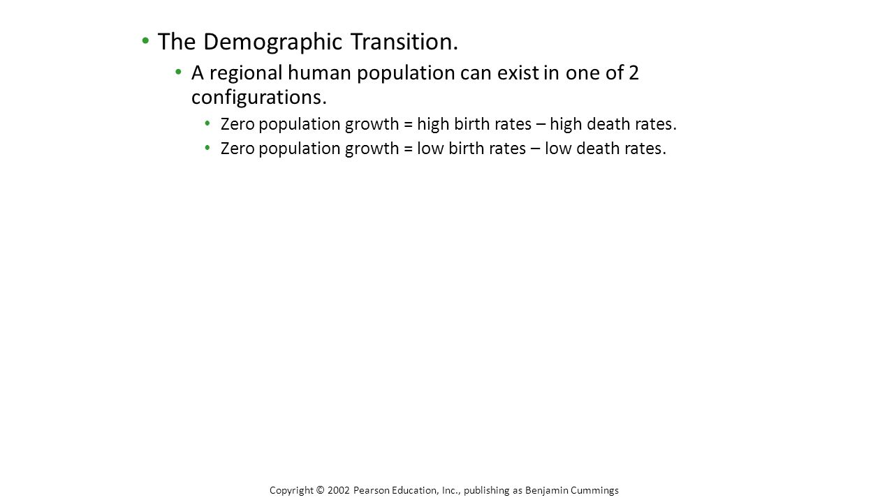The Demographic Transition.