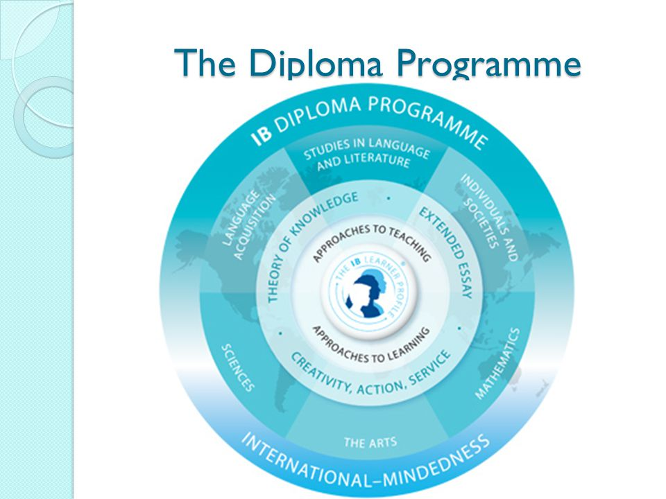 The Diploma Programme
