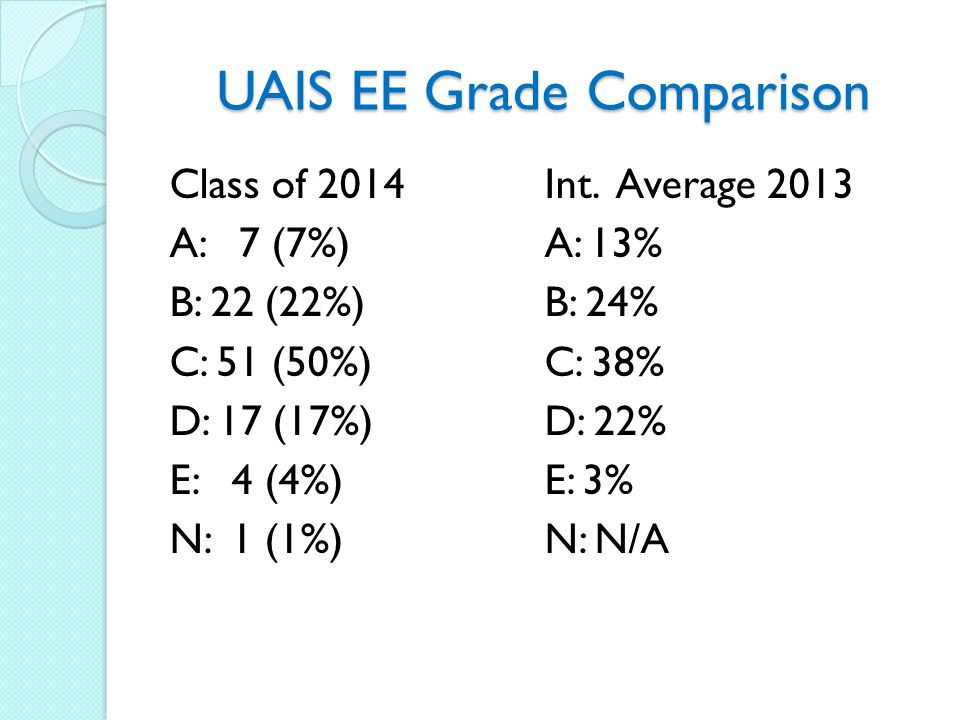 UAIS EE Grade Comparison