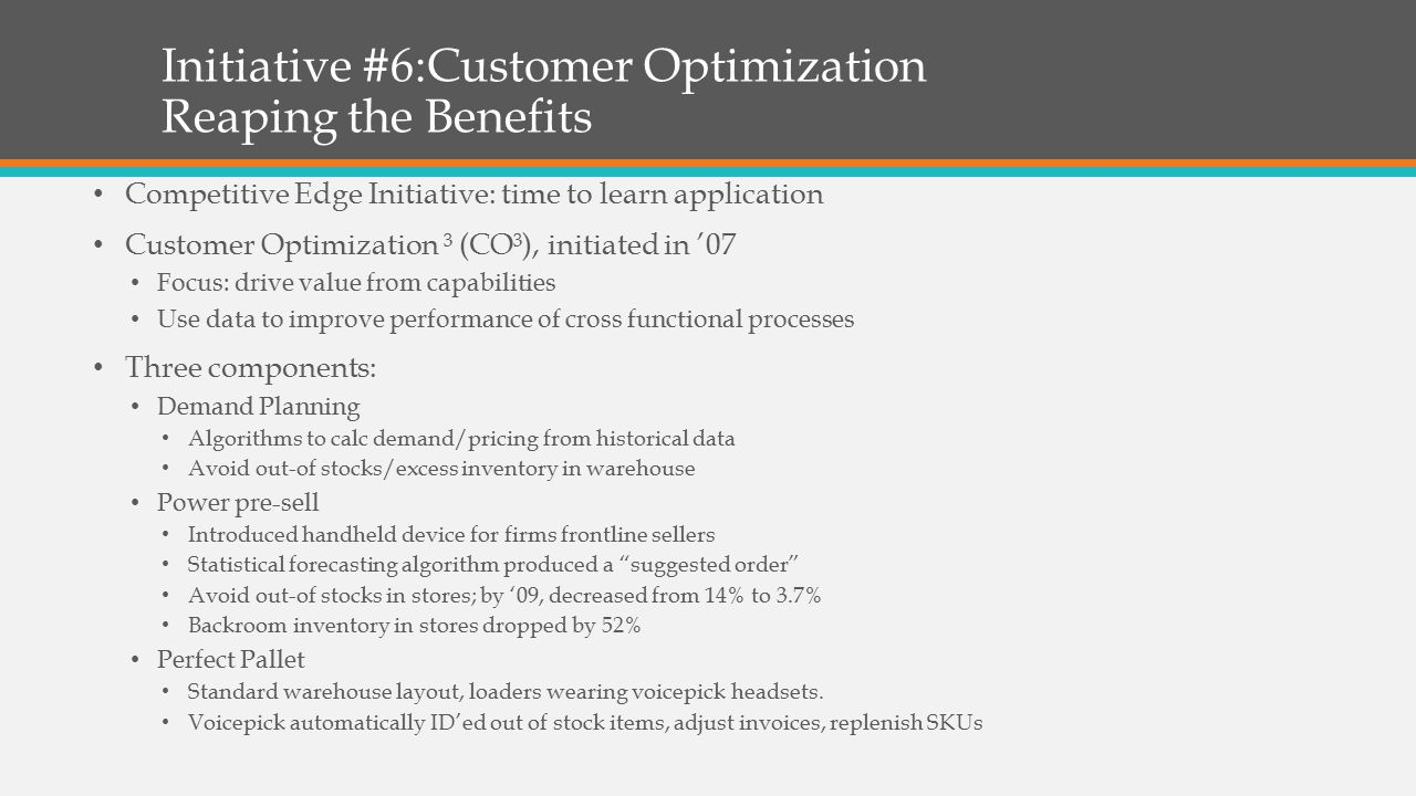 Initiative #6:Customer Optimization Reaping the Benefits