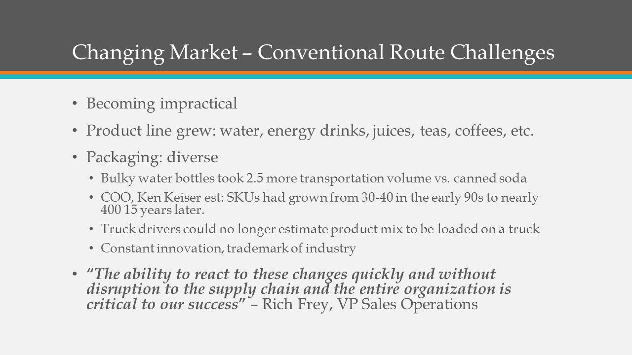 Changing Market – Conventional Route Challenges