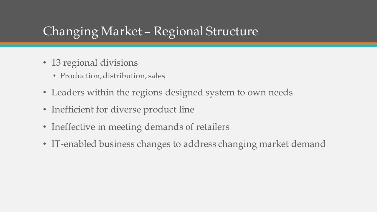 Changing Market – Regional Structure