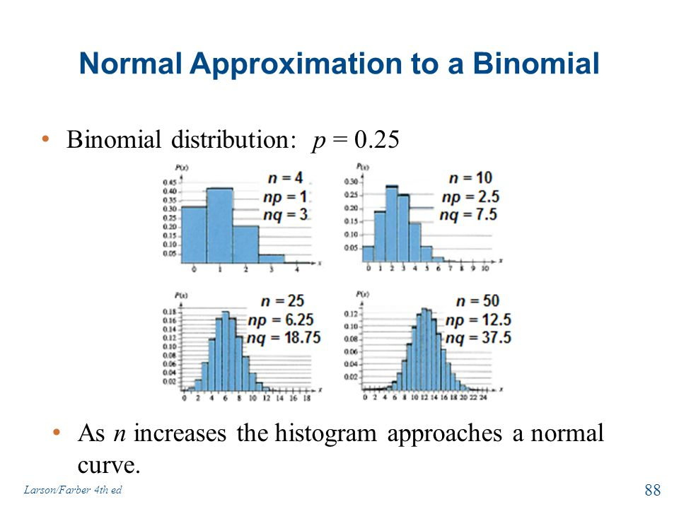 Normal Approximation to a Binomial