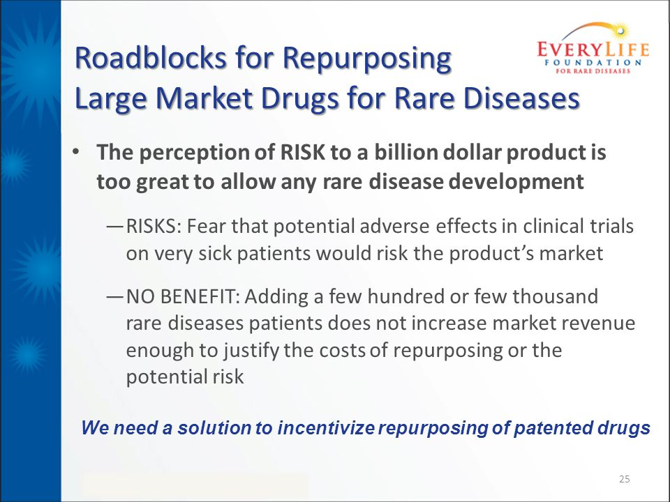 Roadblocks for Repurposing Large Market Drugs for Rare Diseases